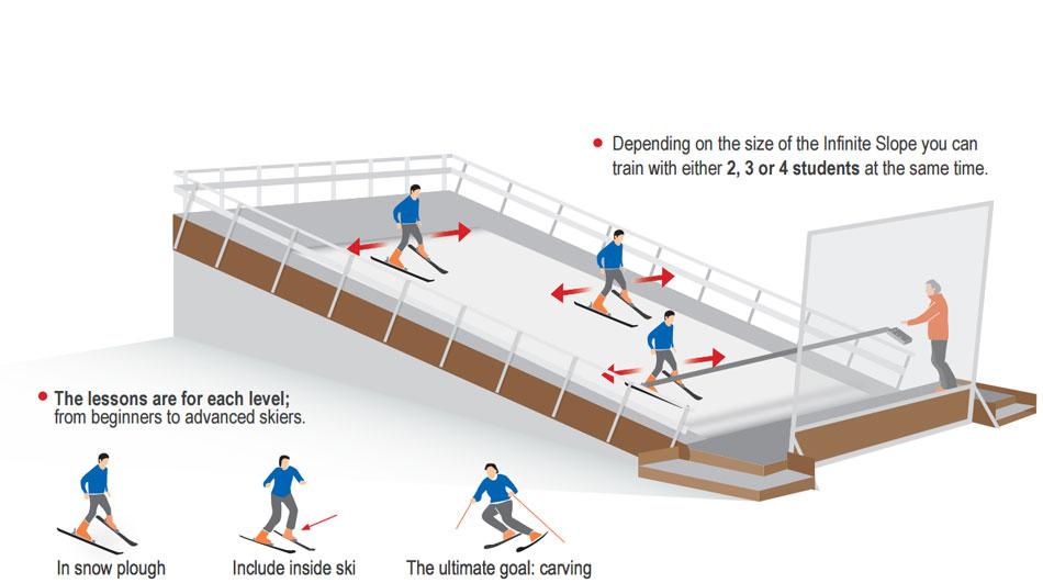 skiing-diagram